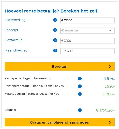 Financial Lease Rente Berekenen